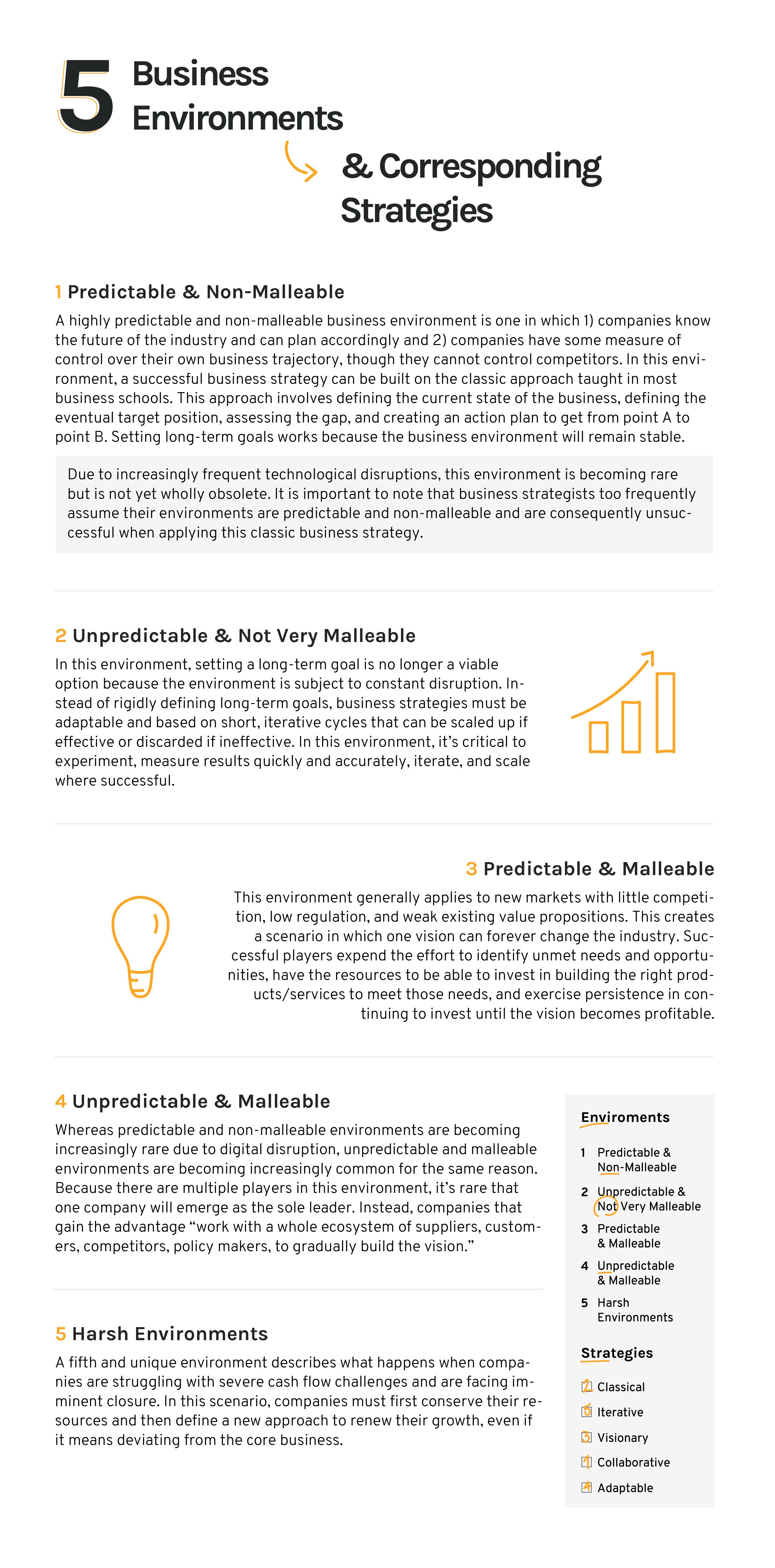 8 - Whitepaper - Digital Evolution_Banners_Business Info (1)