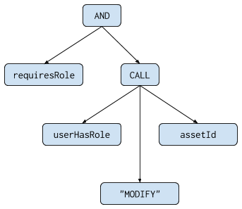 syntax-tree-1.png