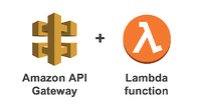 API Gateway + Lambda Function