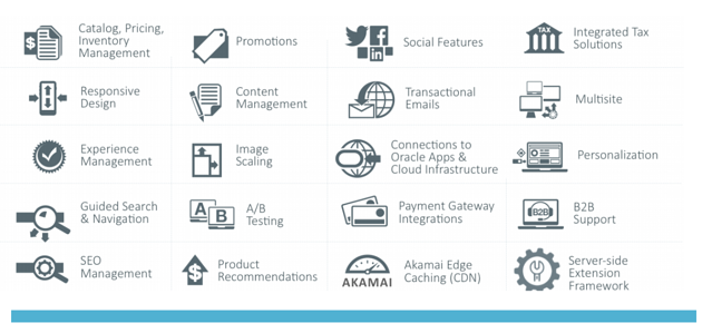 Why Oracle Commerce Cloud is a Leading E-Commerce Solution