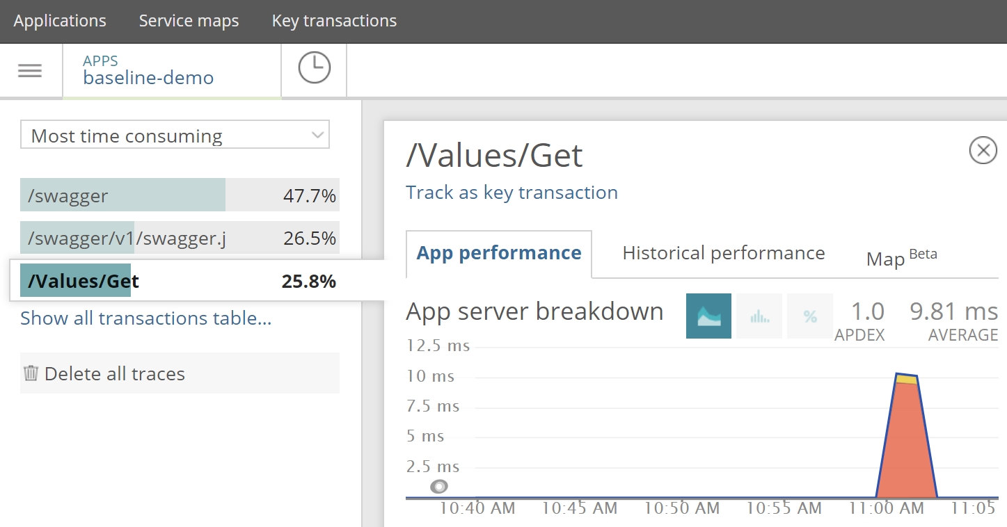 Print screen from New Relic RPM showing some transactions from the baseline-demo application.