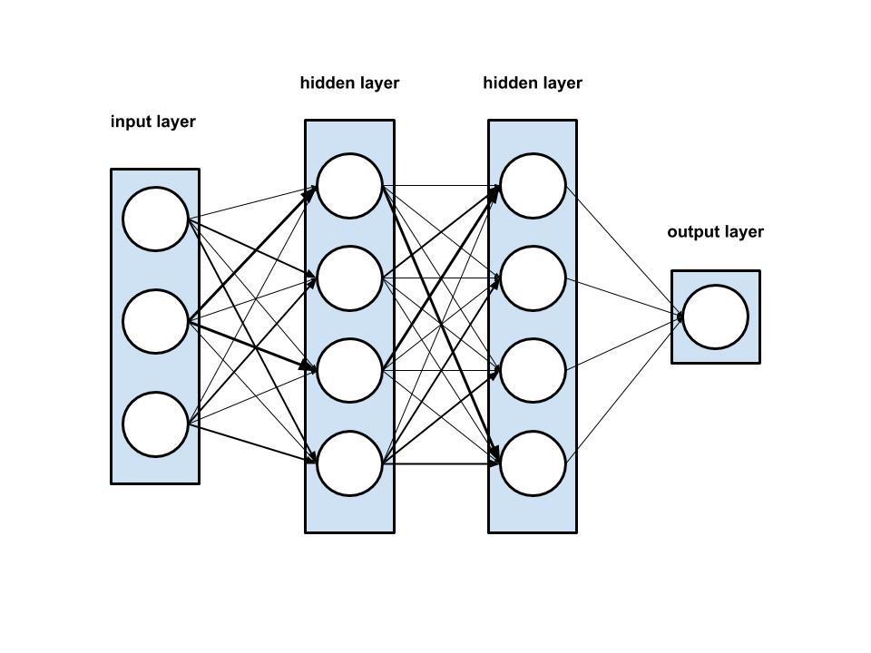 NeuralNetwork.jpg
